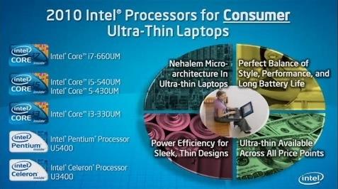 Intel's next-gen ultrathin laptop chips revealed